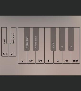 Session-Keys-Grand-S-Smart-Chord
