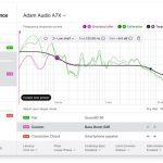校準你的監聽系統 Sonarworks SoundID Reference 監聽校正軟體